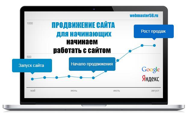 Продвижение сайта для начинающих создание волны для сайта